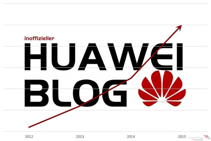 Huaweiblog 2015