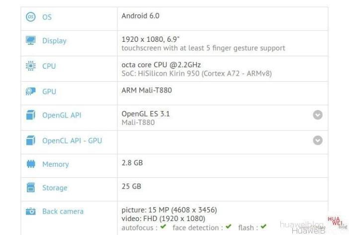 Huawei P9 Max, Specs, Daten, Ausstattung,