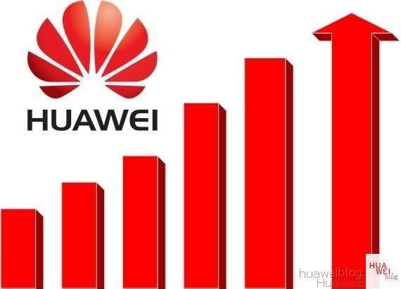 Huawei Smartphones Quartalszahlen