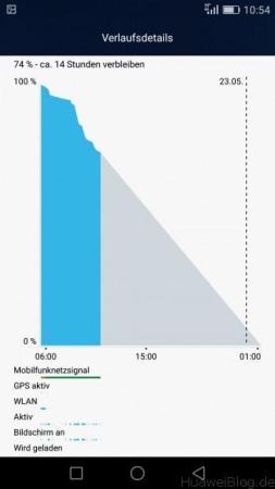 Huawei P8 Akkuverbrauch