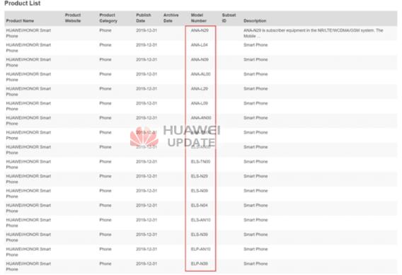 Huawei Bluetooth certification