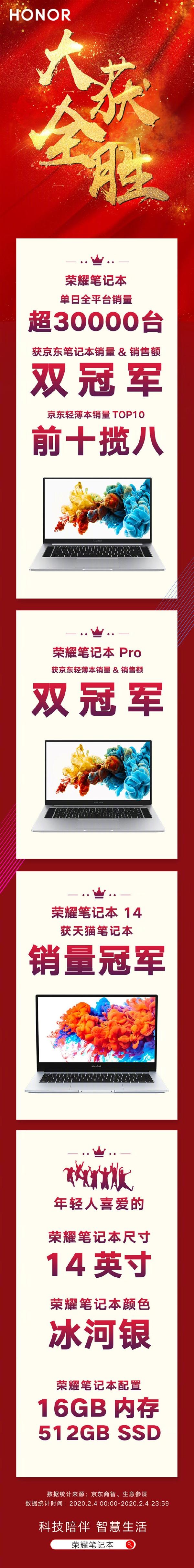 30,000 units of MagicBook