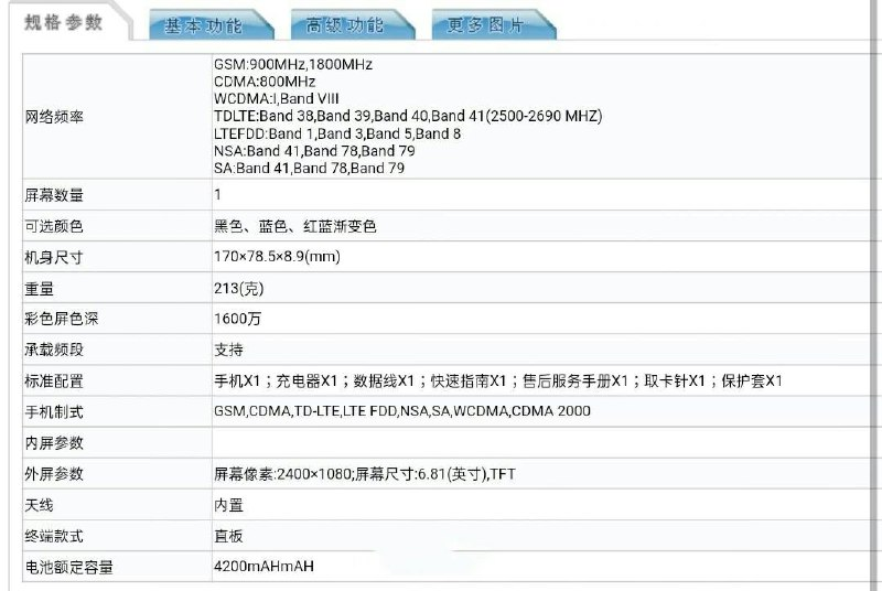 Honor Play 4 5G TENAA Specifications