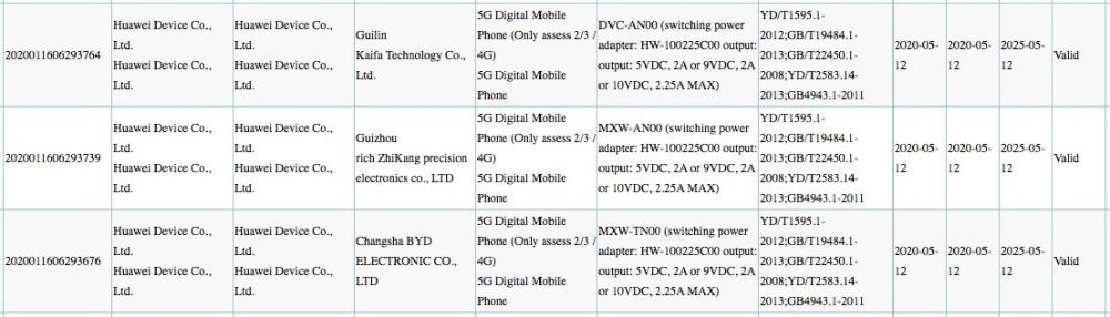 Huawei-DVC-AN00-MXW-AN00-MXW-TN00-3C