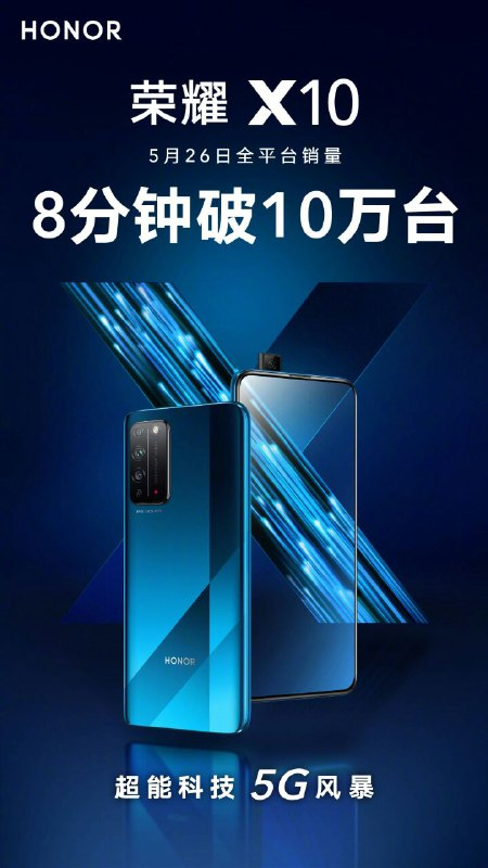 Within 8 minutes 100,000 units of Honor X10 sold out