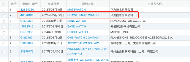Huawei MateWatch Trademark