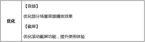 Huawei Mate XS 10.1.0.118