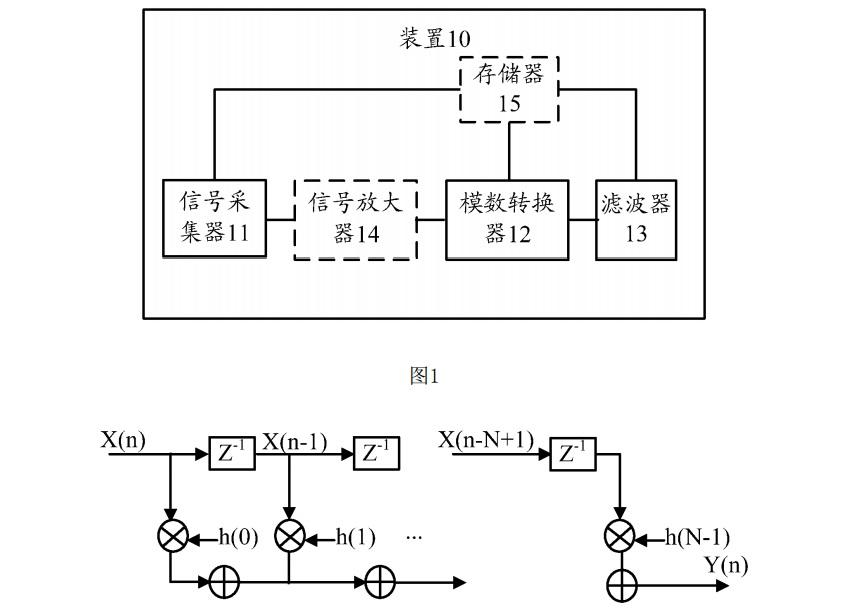 Huawei patent news