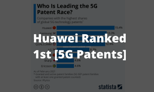 Huawei 5G Patents