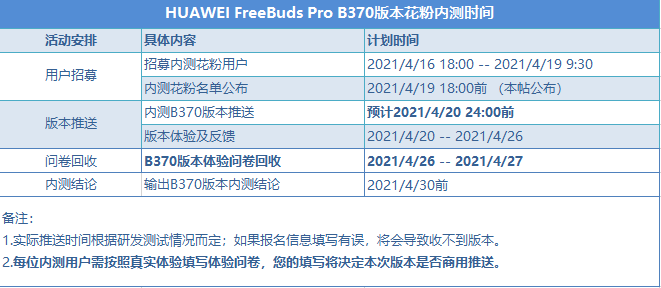 Huawei FreeBuds Pro B370