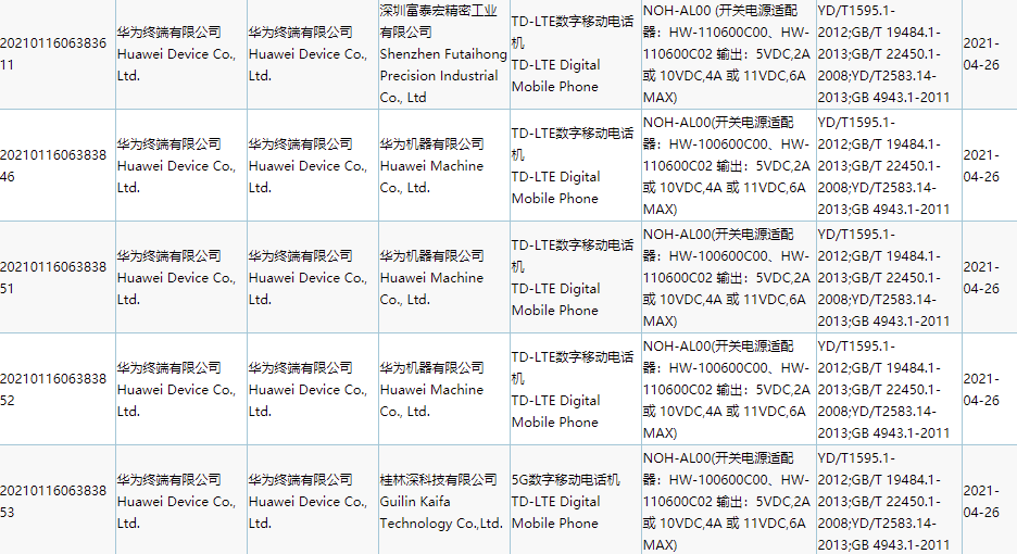 Huawei Mate 40 Pro 4G 3C Certification