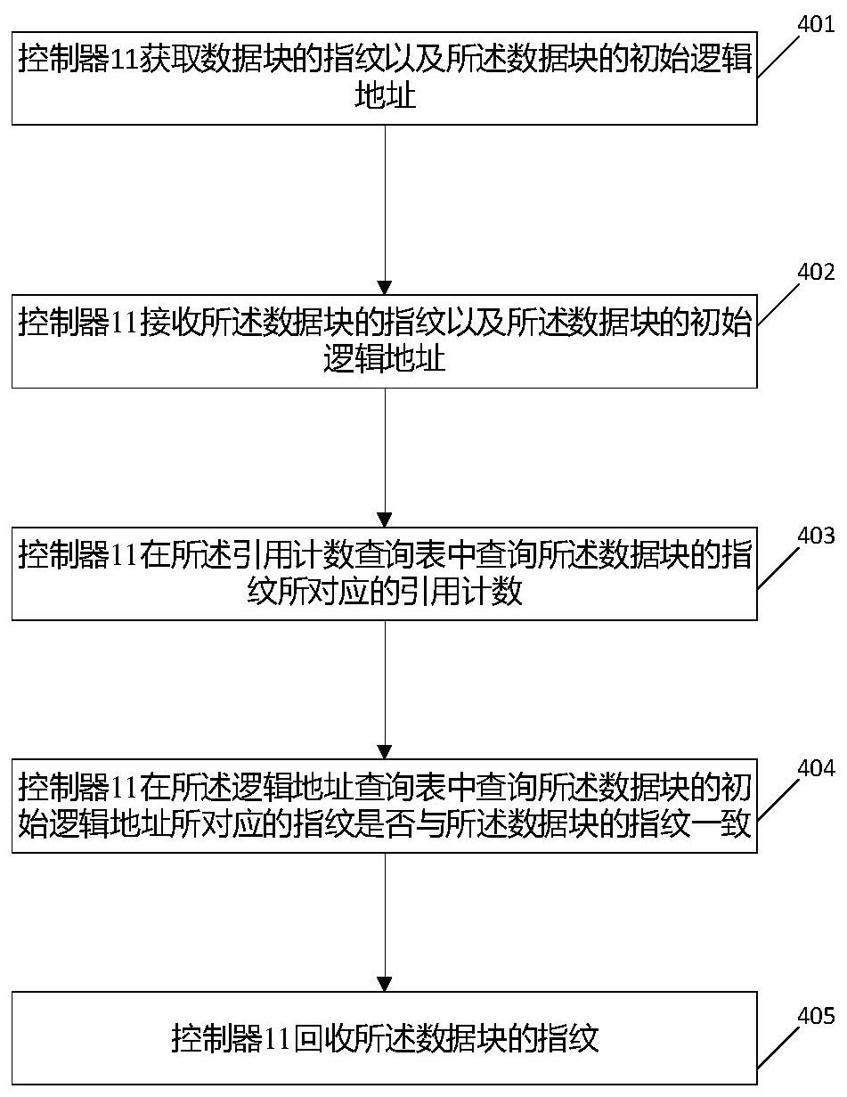 Huawei authorized a patent for Fingerprint Recovery Method-1