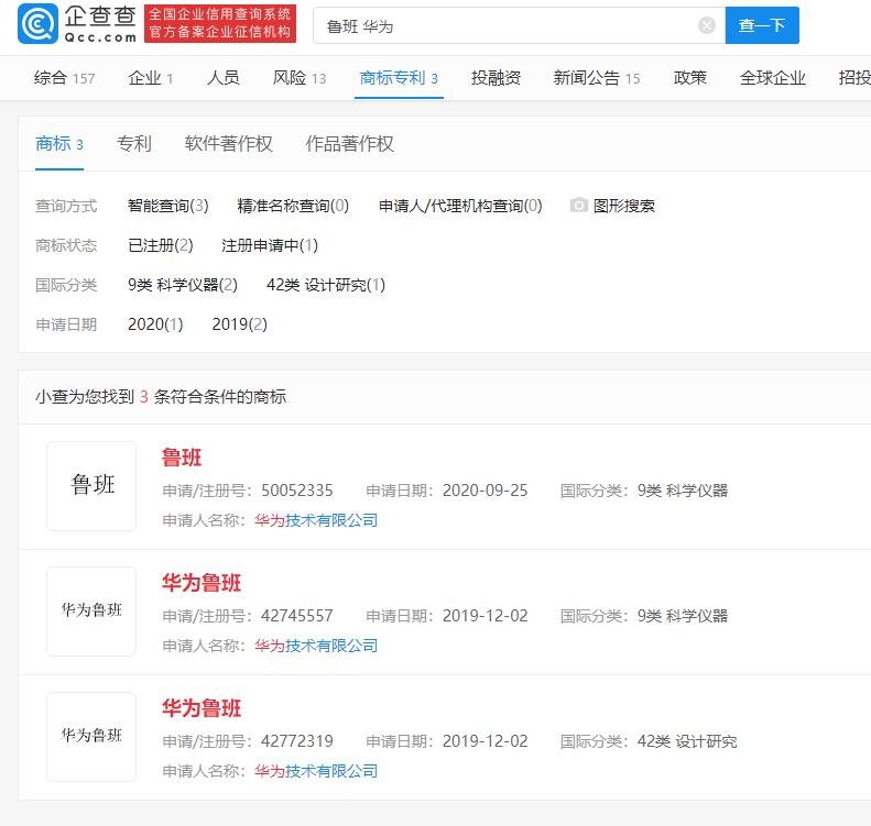 Huawei registered the Luban trademark-1