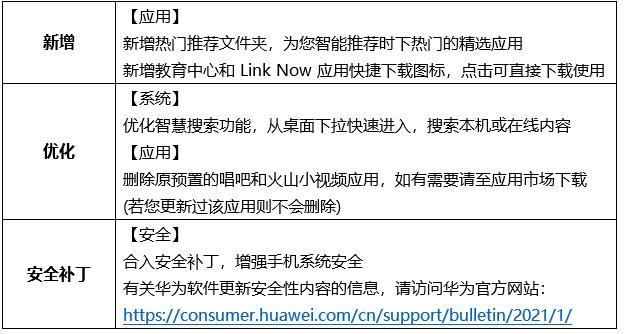 Huawei Enjoy 8 latest 8.0.0.251update