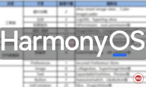 300+ open source components more HarmonyOS