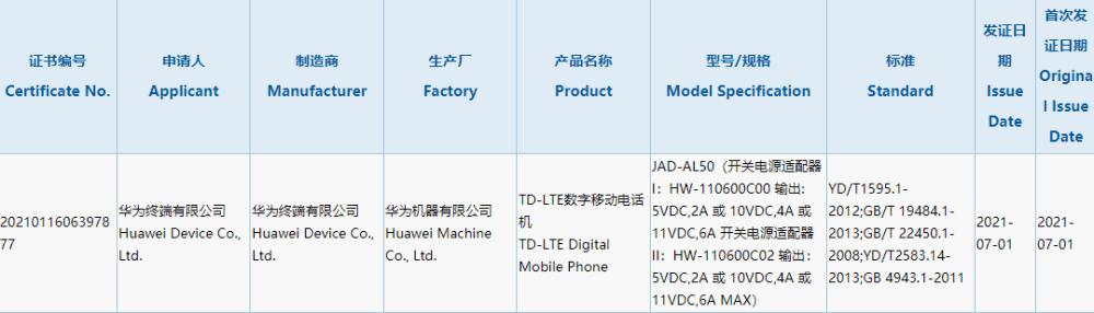 Huawei TD-LTE 3C certification