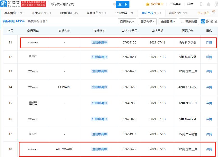 Huawei trademarks AUTOWARE