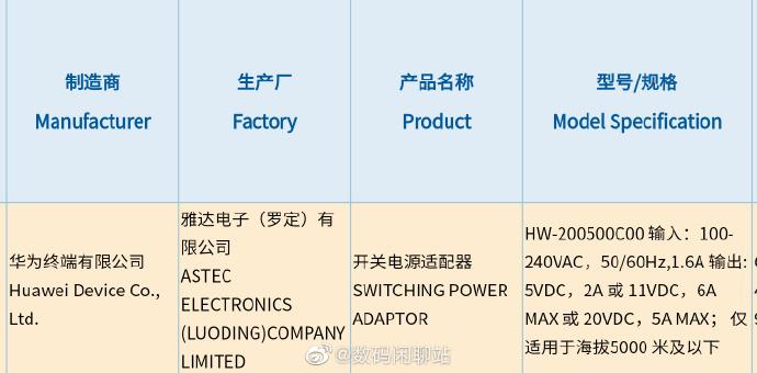 Huawei's 100W fast charging