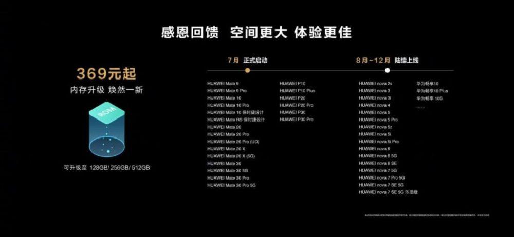 huawei-old-device-storage-upgrade-plan