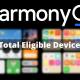 HarmonyOS total eligible devices