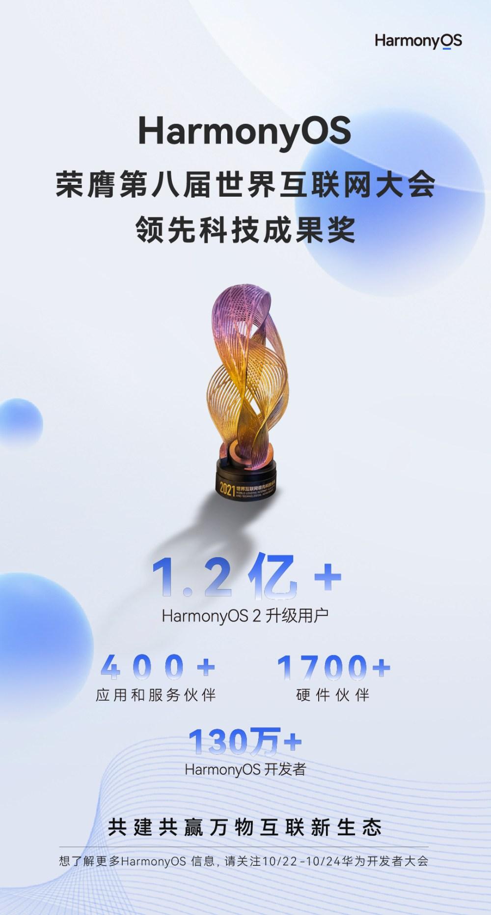 Huawei HarmonyOS won the Leading Technology Achievement Award