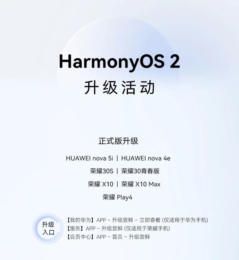 These 7 Huawei phones getting stable HarmonyOS update