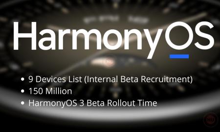 HarmonyOS 3 beta Q1 2022 update