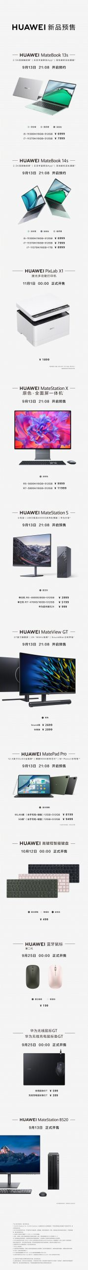 Huawei new products