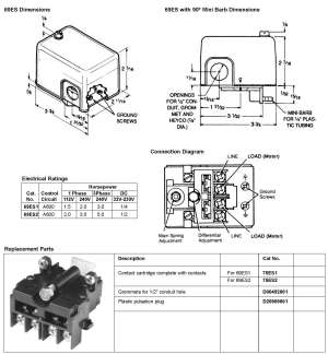 HubbellDirect: Products: Pressure Switches