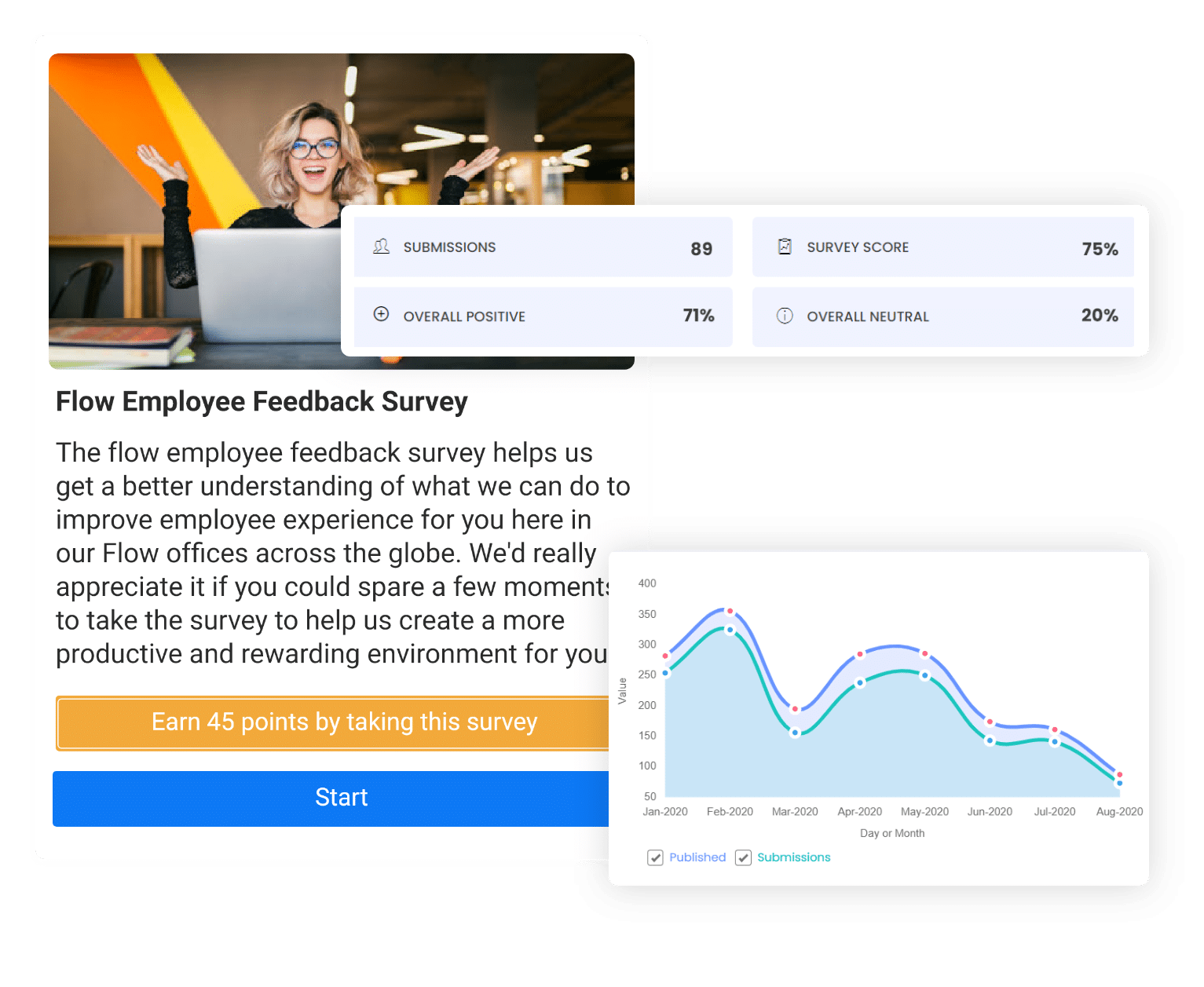 solutions - survey Insights and metrics