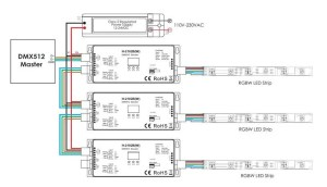 HUEDA™ Outdoor 512 DMX Decoder H2102B(W)  HUEDA™ LED