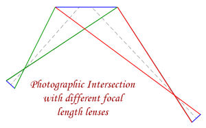Photographic Intersection