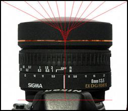 Sigma 8mm Lens Showing Entrance Pupil