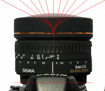 The Nodal Point, Entrance Pupil for a Sigma 8mm Lens
