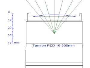 Tamron PZD 16-300 mm Lens