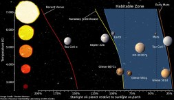 HabitableZone2