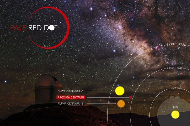 For more information visit the Pale Red Dot website: http://www.palereddot.org