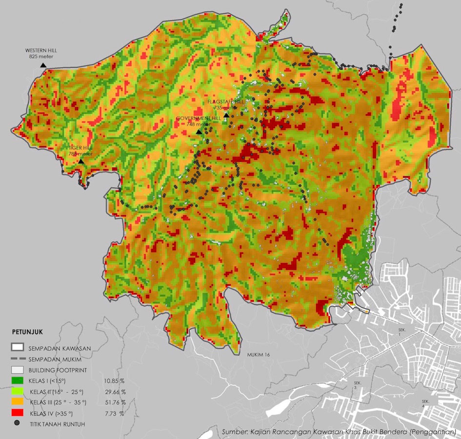Penang Hill Special Area Plan by Humanitarian Capital