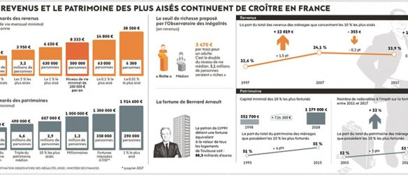 Infographie L'Humanité / Bruno Hedouin