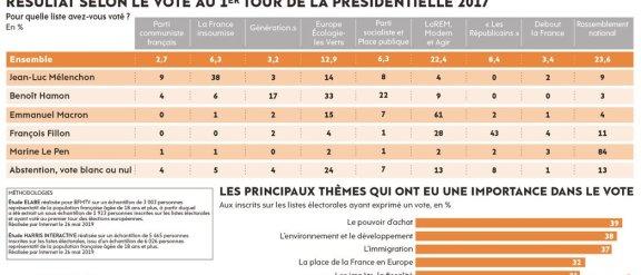 Infographie : Bruno Hédouin