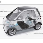 Smart ForTwo Electric Drive Train