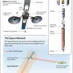 nasa-tdrs-k-communications-satellite-explained