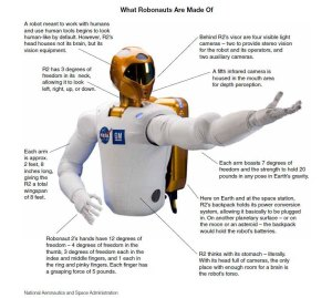 What Robonaut is Made of