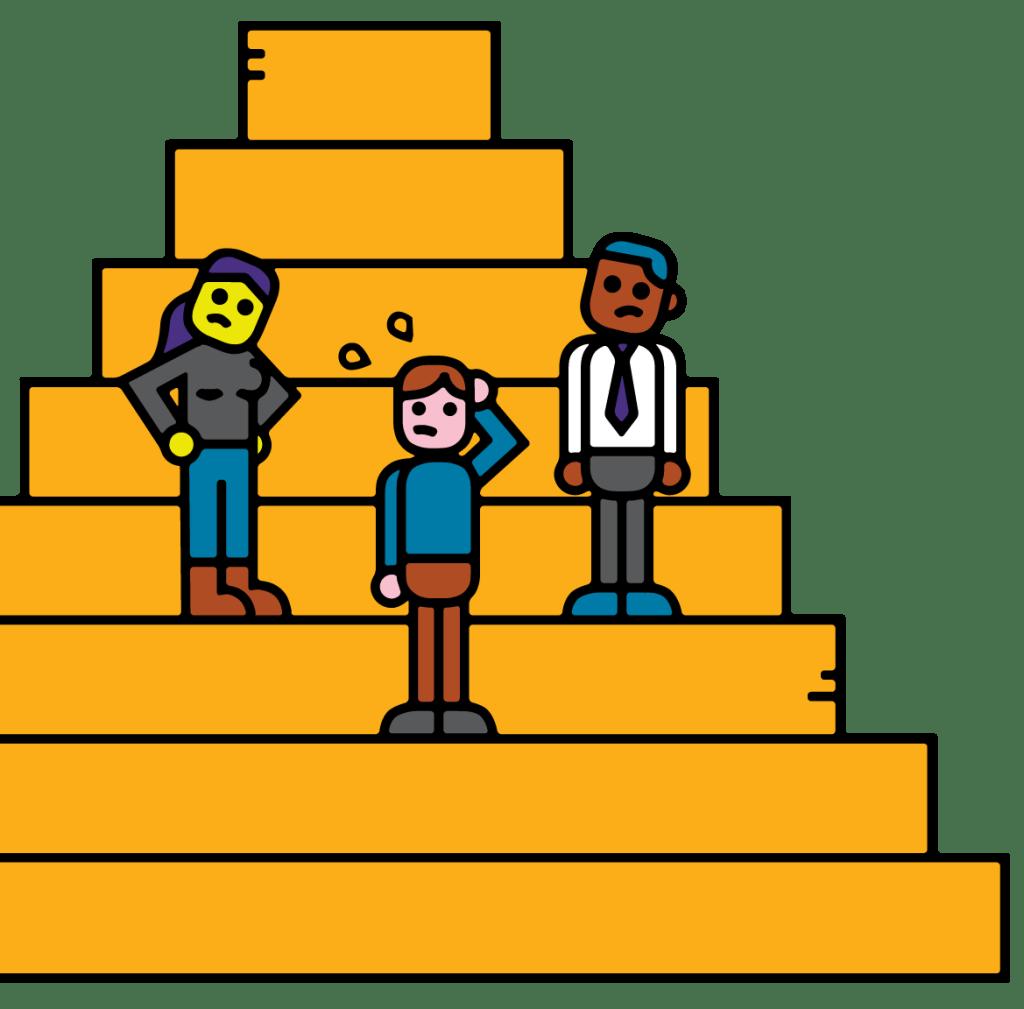 Management 3.0 Pyramide