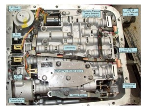 Transmission shiftslipping issue  Hummer Forums