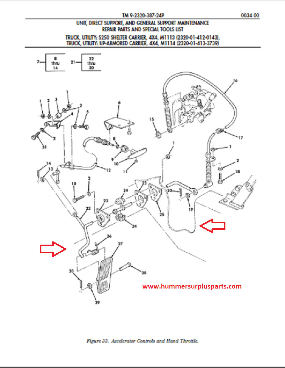 HMMWV M998 Control Pedal Assembly Bell Crank 12338369 2540 01 217 2669 8?fit\=923%2C1190\&ssl\=1 hmmwv wiring diagram electrical mrap wiring diagram, asv wiring m715 wiring diagram at soozxer.org