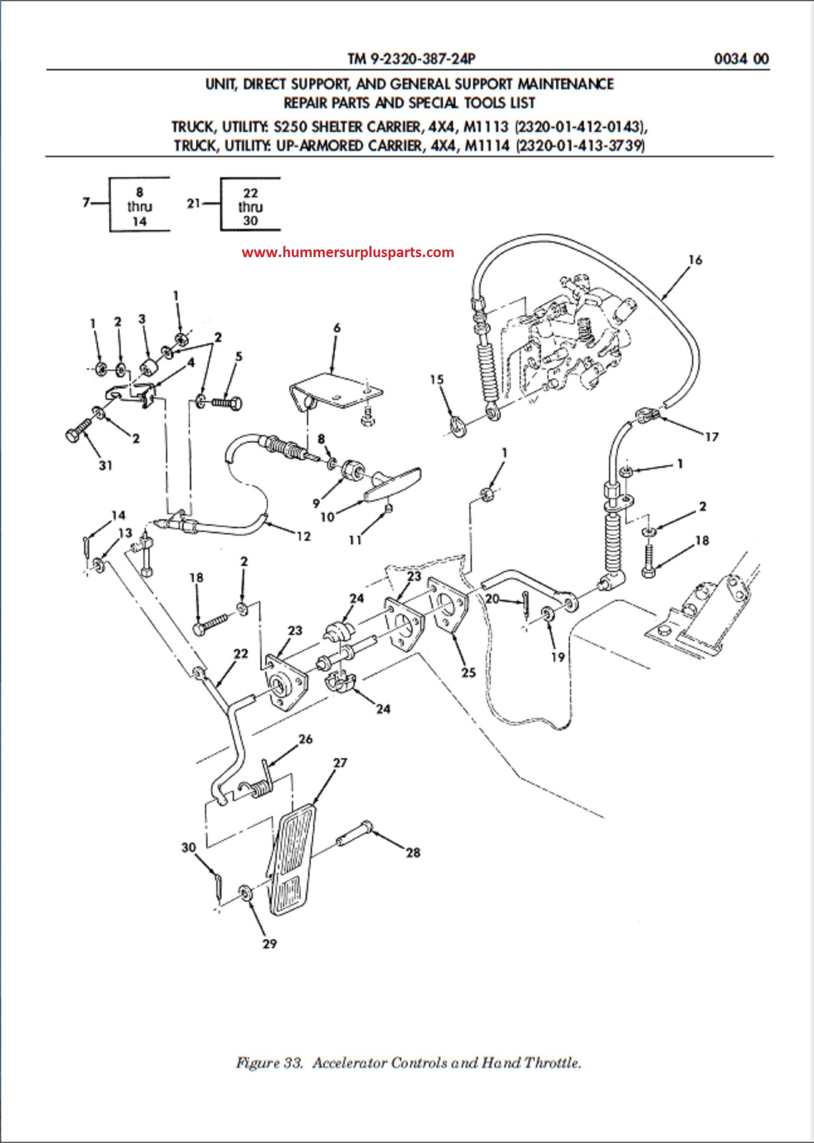 Hmmwv Hand Throttle Push Pull Assembly 12338359 Sf5593621 000 357 52 Pushpull Diagram 0012 1 2590 01 279 5714