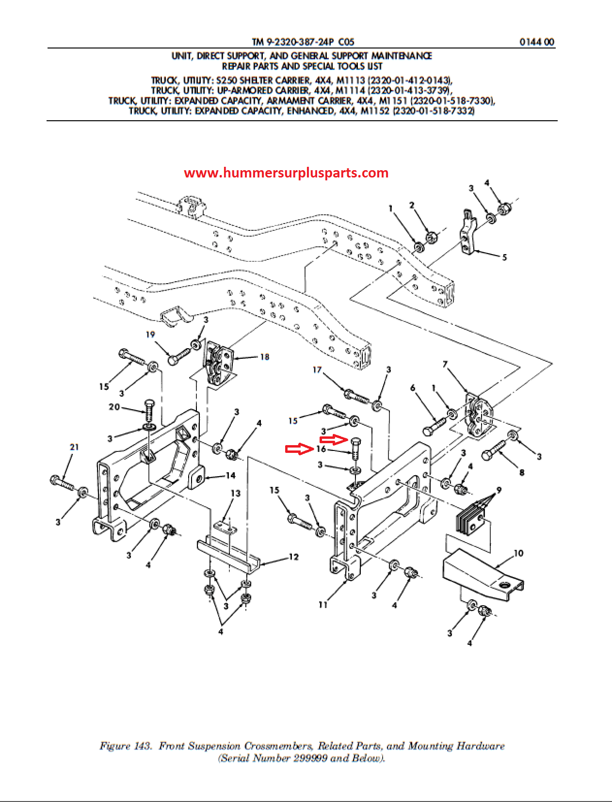 Hmmwv Screw Cap Hexagon H 1 2 13 X 1 25 B Bh050c125n