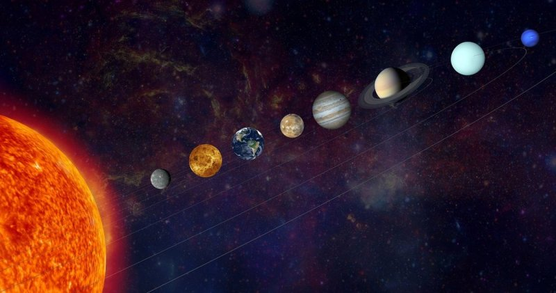 The solar system in a line - from the Sun all the way to Neptune