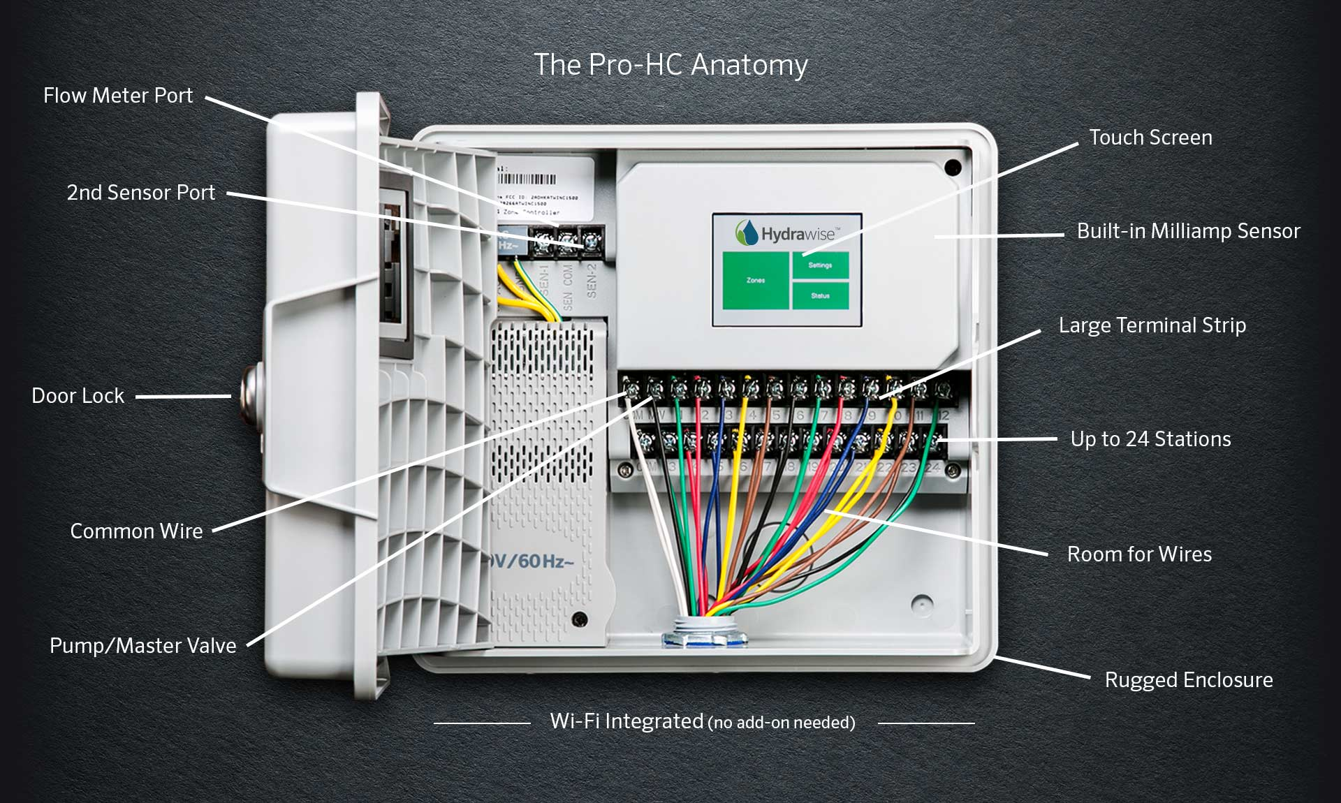 pro_hc_anatomy_desktop hunter psr 22 wiring diagram hunter wiring diagrams collection  at edmiracle.co
